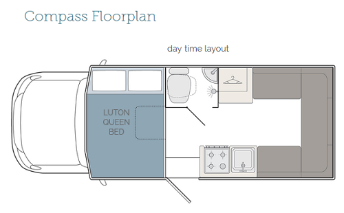Compass Day Layout